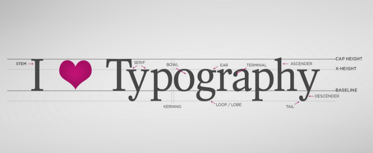 90% dzisiejszego Webdesign to Typografia i Copywriting. Czy Grafik dalej jest potrzebny?