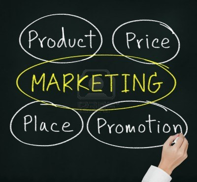 Reklama Produktu? Najpierw sprawdź sam Produkt!