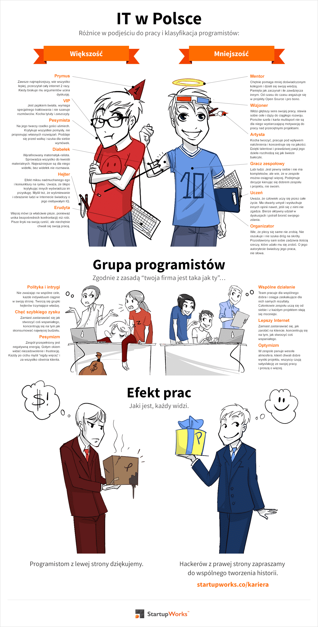 dobry programista