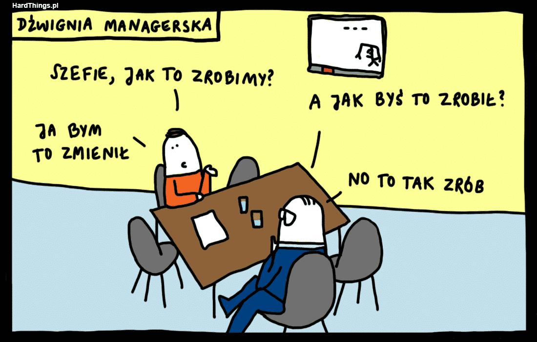 """""""High output management"""" streszczenie i recenzja"""